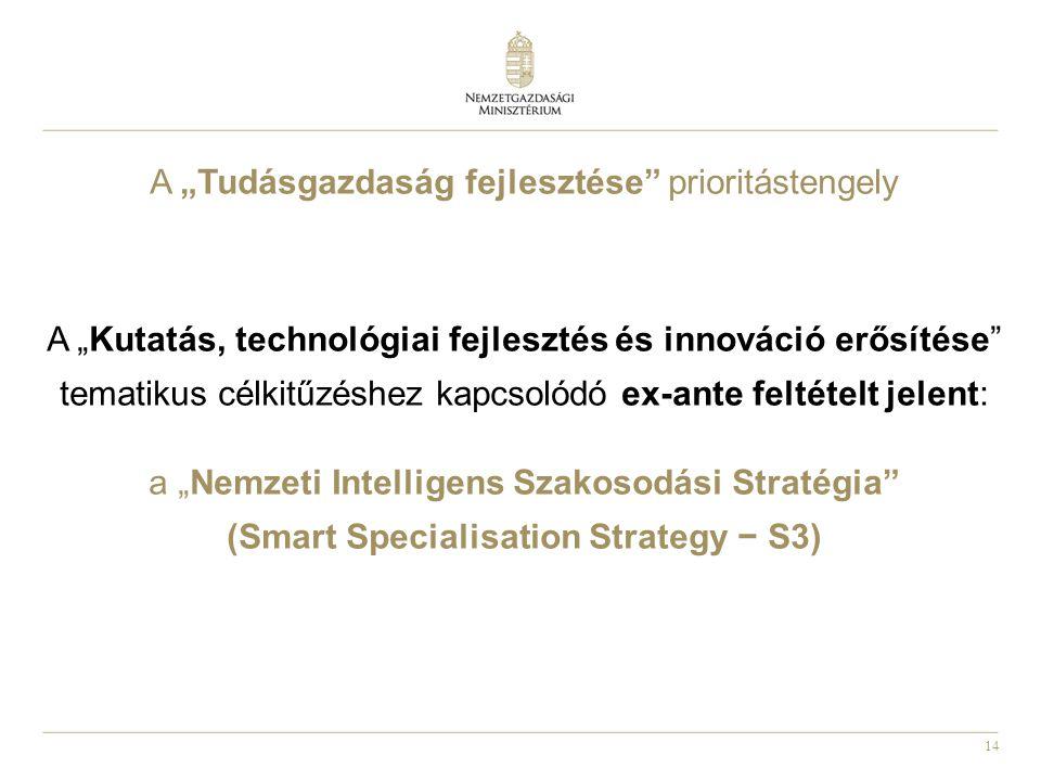 """14 A """"Tudásgazdaság fejlesztése prioritástengely A """"Kutatás, technológiai fejlesztés és innováció erősítése tematikus célkitűzéshez kapcsolódó ex-ante feltételt jelent: a """"Nemzeti Intelligens Szakosodási Stratégia (Smart Specialisation Strategy − S3)"""