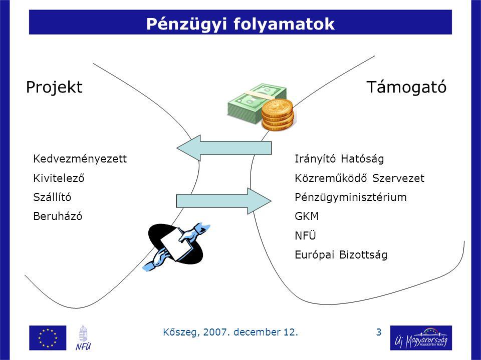 3Kőszeg, 2007. december 12. Pénzügyi folyamatok Kedvezményezett Kivitelező Szállító Beruházó Irányító Hatóság Közreműködő Szervezet Pénzügyminisztériu
