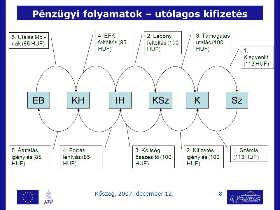 8Kőszeg, 2007. december 12. Pénzügyi folyamatok – utólagos kifizetés EBKHIHKSzKSz 1. Számla (113 HUF) 1. Kiegyenlít (113 HUF) 2. Kifizetés igénylés (1