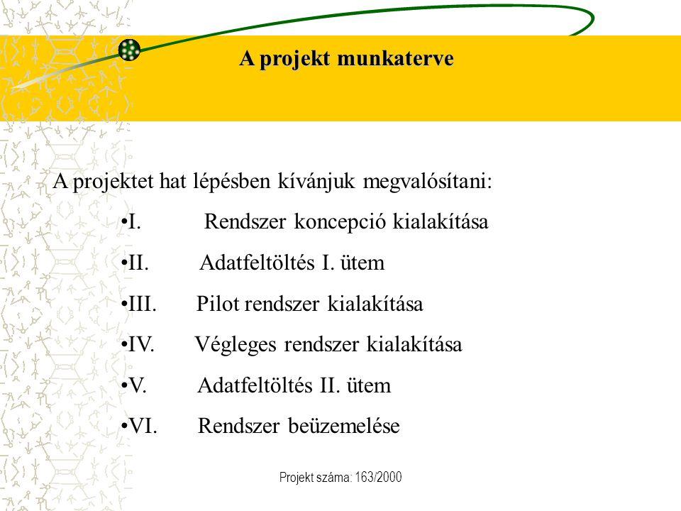 Projekt száma: 163/2000 A projekt munkaterve A projektet hat lépésben kívánjuk megvalósítani: I. Rendszer koncepció kialakítása II. Adatfeltöltés I. ü
