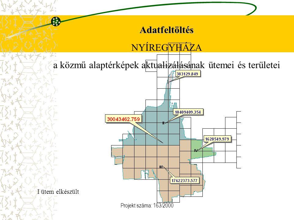 Projekt száma: 163/2000 Adatfeltöltés NYÍREGYHÁZA a közmű alaptérképek aktualizálásának ütemei és területei I ütem elkészült
