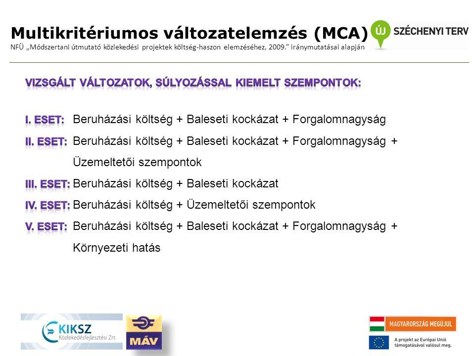 """Multikritériumos változatelemzés (MCA) NFÜ """"Módszertani útmutató közlekedési projektek költség-haszon elemzéséhez, 2009. iránymutatásai alapján"""