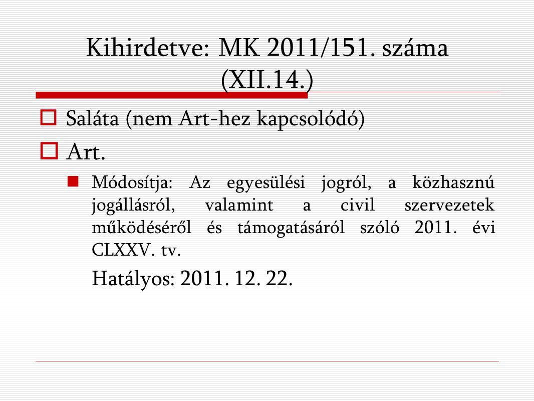 Kihirdetve: MK 2011/151. száma (XII.14.)  Saláta (nem Art-hez kapcsolódó)  Art.