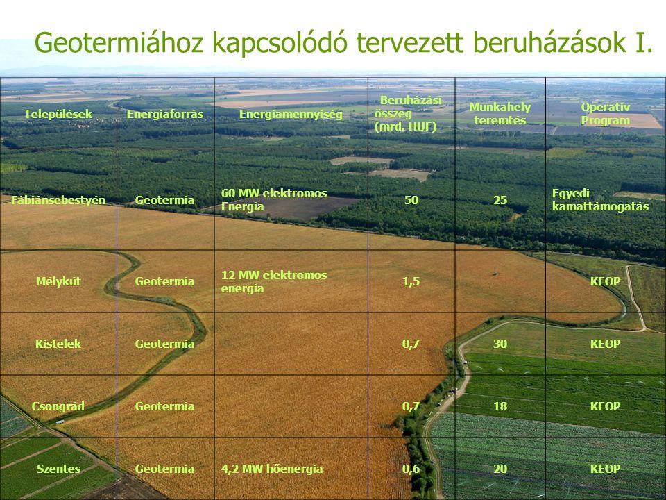 Geotermiához kapcsolódó tervezett beruházások I.