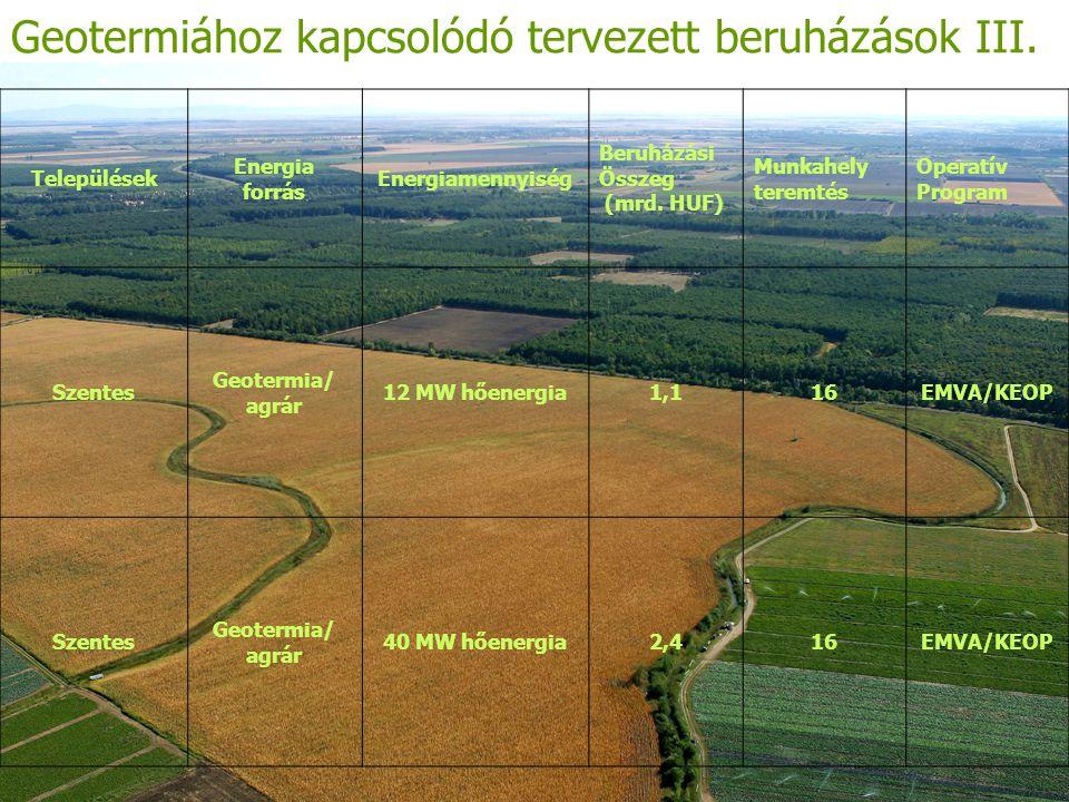 Geotermiához kapcsolódó tervezett beruházások III.