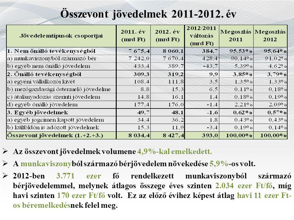 Összevont jövedelmek 2011-2012. év  Az összevont jövedelmek volumene 4,9%-kal emelkedett.  A munkaviszonyból származó bérjövedelem növekedése 5,9%-o