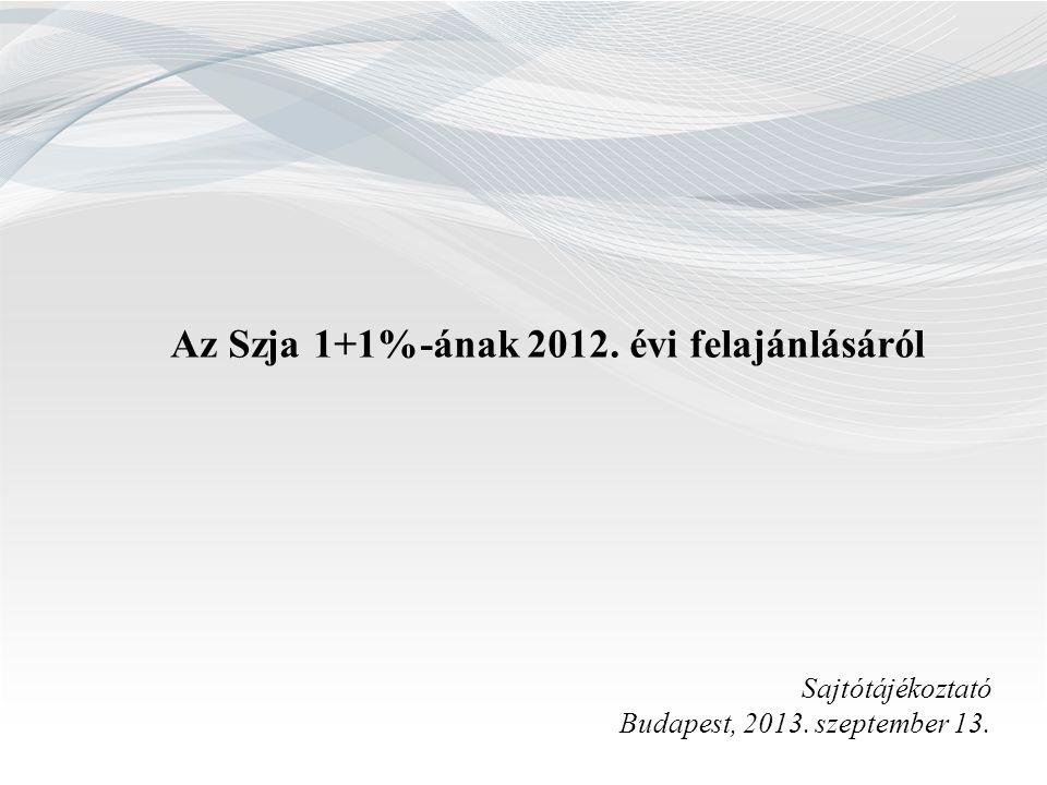Az Szja 1+1%-ának 2012. évi felajánlásáról Sajtótájékoztató Budapest, 2013. szeptember 13.