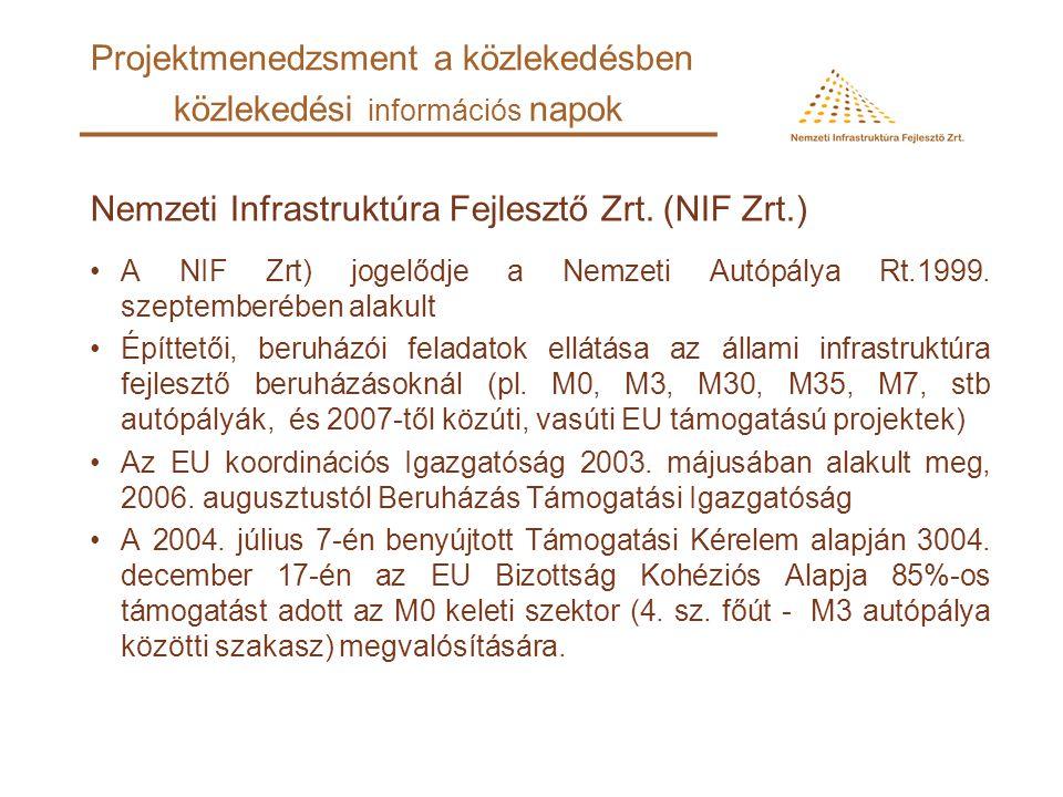 Nemzeti Infrastruktúra Fejlesztő Zrt.(NIF Zrt.) A NIF Zrt) jogelődje a Nemzeti Autópálya Rt.1999.