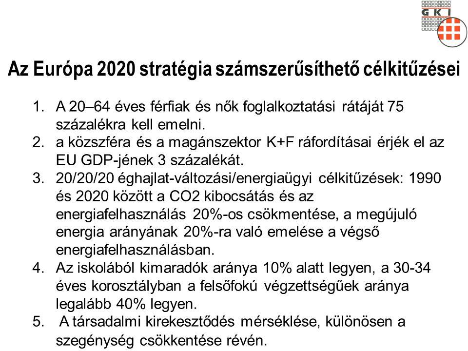 Az Európa 2020 stratégia számszerűsíthető célkitűzései 1.A 20–64 éves férfiak és nők foglalkoztatási rátáját 75 százalékra kell emelni. 2.a közszféra