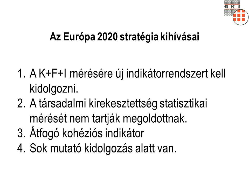 Az Európa 2020 stratégia kihívásai 1.A K+F+I mérésére új indikátorrendszert kell kidolgozni. 2.A társadalmi kirekesztettség statisztikai mérését nem t