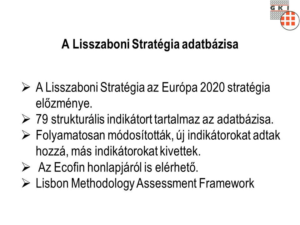 A Lisszaboni Stratégia adatbázisa  A Lisszaboni Stratégia az Európa 2020 stratégia előzménye.  79 strukturális indikátort tartalmaz az adatbázisa. 