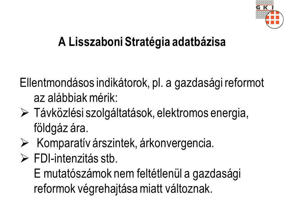 A Lisszaboni Stratégia adatbázisa Ellentmondásos indikátorok, pl. a gazdasági reformot az alábbiak mérik:  Távközlési szolgáltatások, elektromos ener