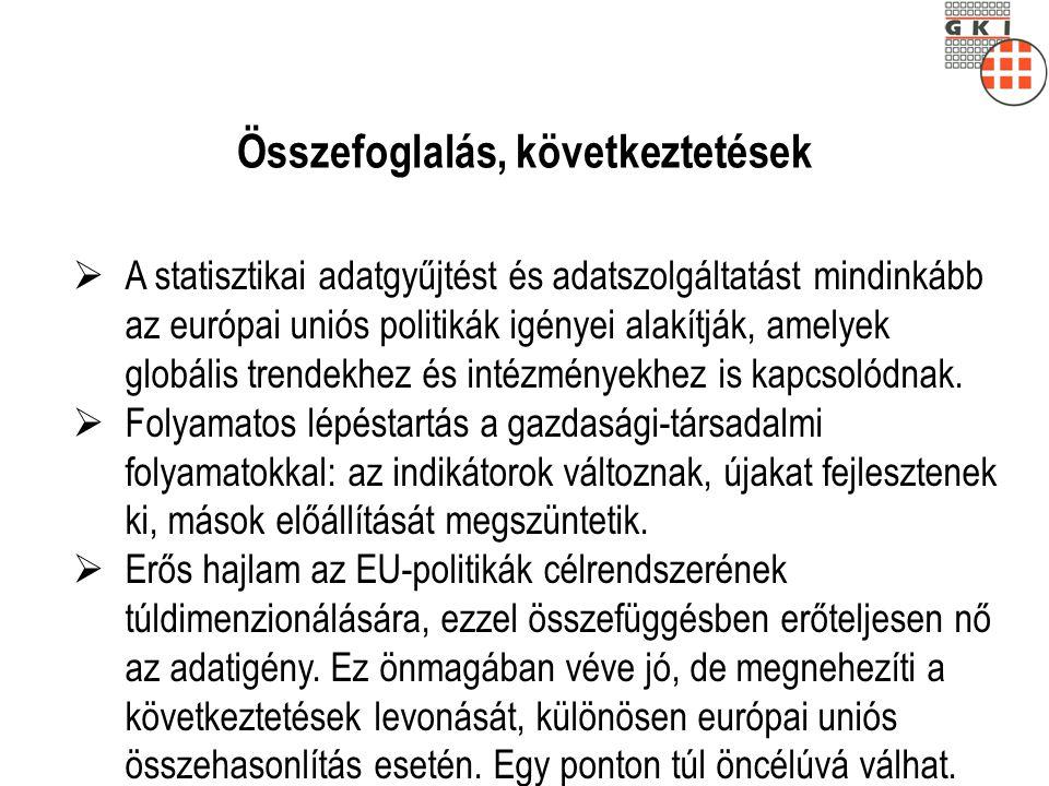 Összefoglalás, következtetések  A statisztikai adatgyűjtést és adatszolgáltatást mindinkább az európai uniós politikák igényei alakítják, amelyek glo