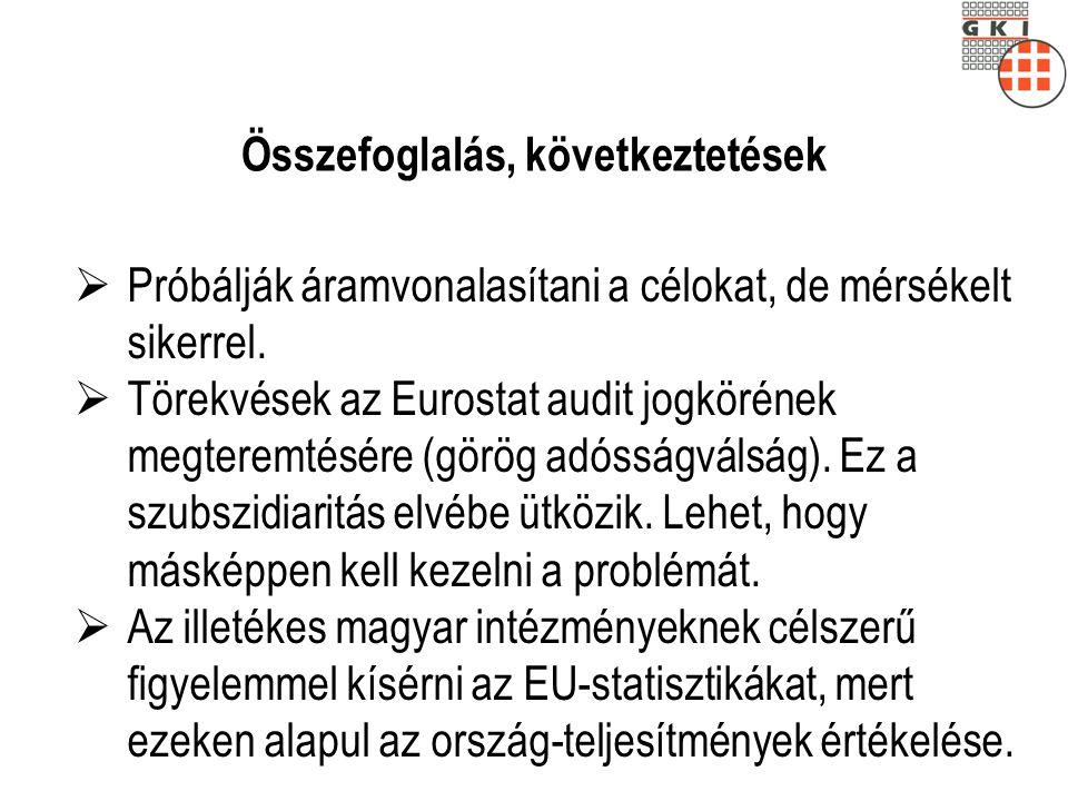 Összefoglalás, következtetések  Próbálják áramvonalasítani a célokat, de mérsékelt sikerrel.  Törekvések az Eurostat audit jogkörének megteremtésére