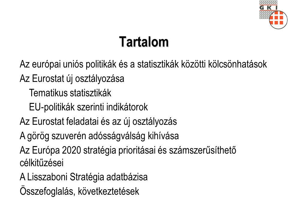 Tartalom Az európai uniós politikák és a statisztikák közötti kölcsönhatások Az Eurostat új osztályozása Tematikus statisztikák EU-politikák szerinti