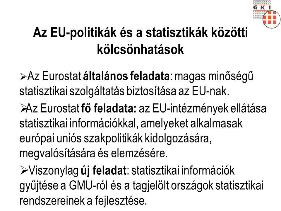 Az EU-politikák és a statisztikák közötti kölcsönhatások  Az Eurostat általános feladata : magas minőségű statisztikai szolgáltatás biztosítása az EU