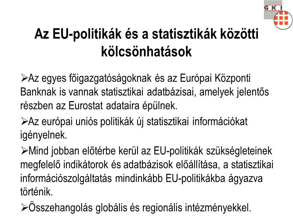 Az EU-politikák és a statisztikák közötti kölcsönhatások  Az egyes főigazgatóságoknak és az Európai Központi Banknak is vannak statisztikai adatbázis