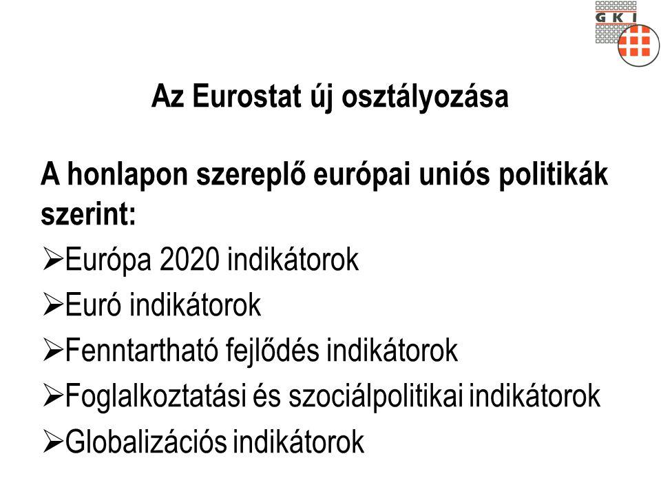 Az Eurostat új osztályozása A honlapon szereplő európai uniós politikák szerint:  Európa 2020 indikátorok  Euró indikátorok  Fenntartható fejlődés indikátorok  Foglalkoztatási és szociálpolitikai indikátorok  Globalizációs indikátorok