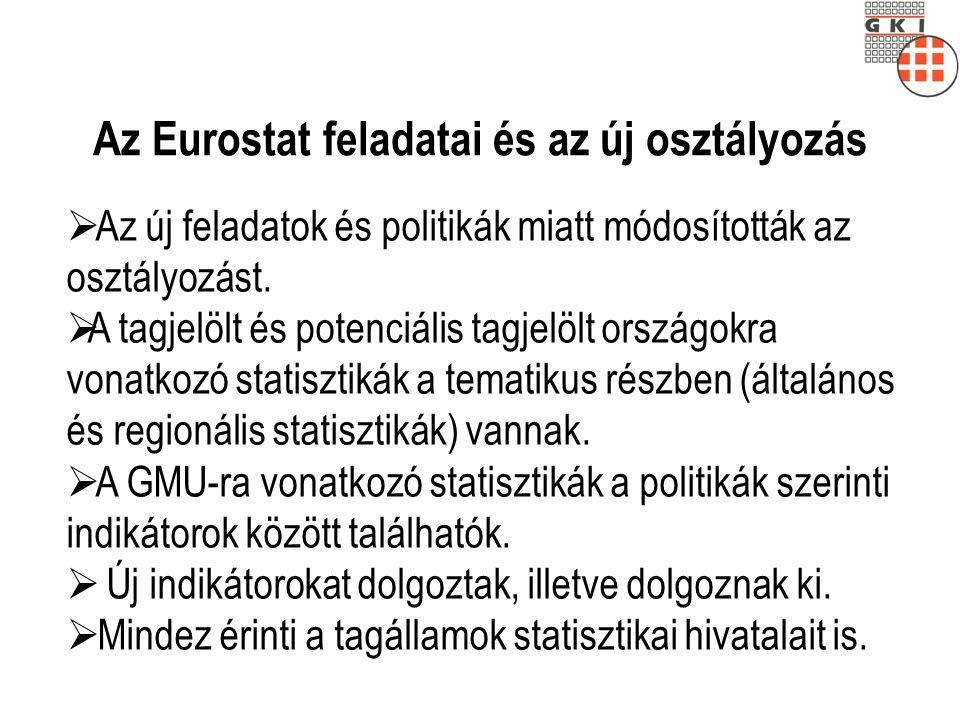 Az Eurostat feladatai és az új osztályozás  Az új feladatok és politikák miatt módosították az osztályozást.  A tagjelölt és potenciális tagjelölt o