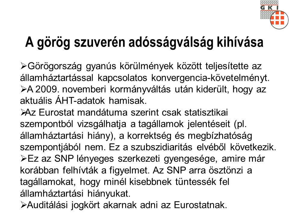 A görög szuverén adósságválság kihívása  Görögország gyanús körülmények között teljesítette az államháztartással kapcsolatos konvergencia-követelményt.