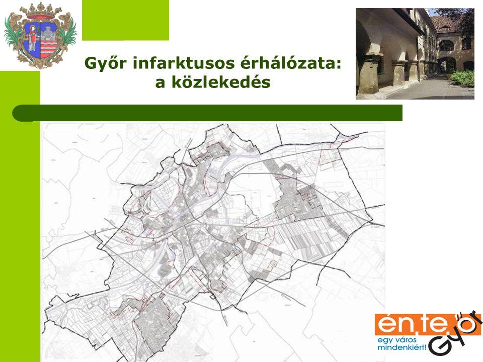 Győr infarktusos érhálózata: a közlekedés