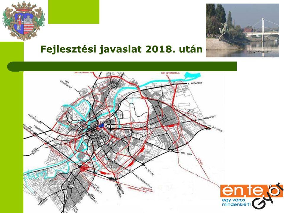 Fejlesztési javaslat 2018. után