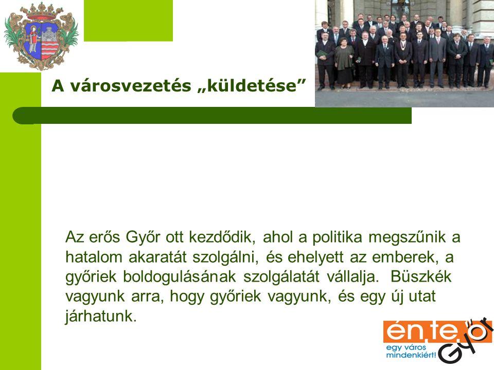 Az erős Győr ott kezdődik, ahol a politika megszűnik a hatalom akaratát szolgálni, és ehelyett az emberek, a győriek boldogulásának szolgálatát vállalja.