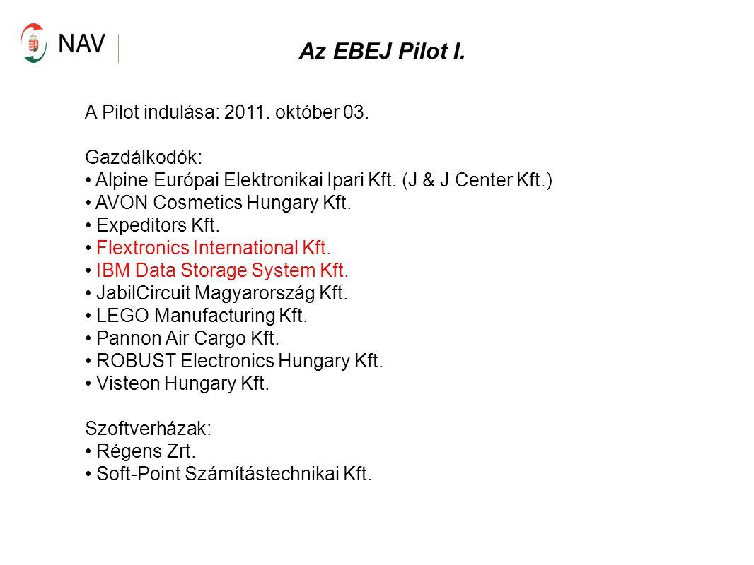 Az EBEJ Pilot I. A Pilot indulása: 2011. október 03. Gazdálkodók: Alpine Európai Elektronikai Ipari Kft. (J & J Center Kft.) AVON Cosmetics Hungary Kf