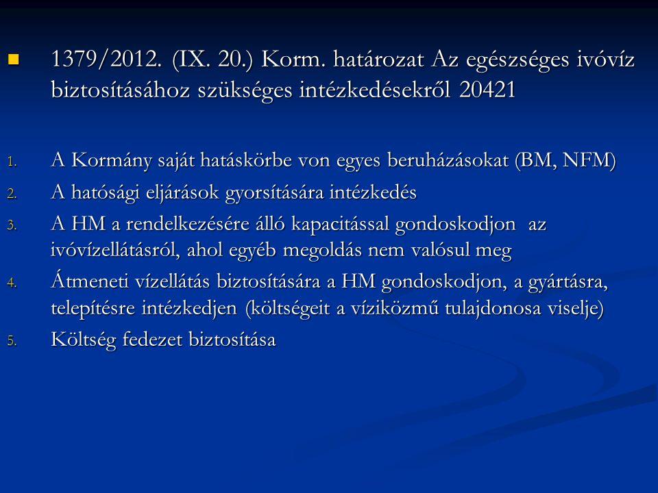 1379/2012. (IX. 20.) Korm. határozat Az egészséges ivóvíz biztosításához szükséges intézkedésekről 20421 1379/2012. (IX. 20.) Korm. határozat Az egész