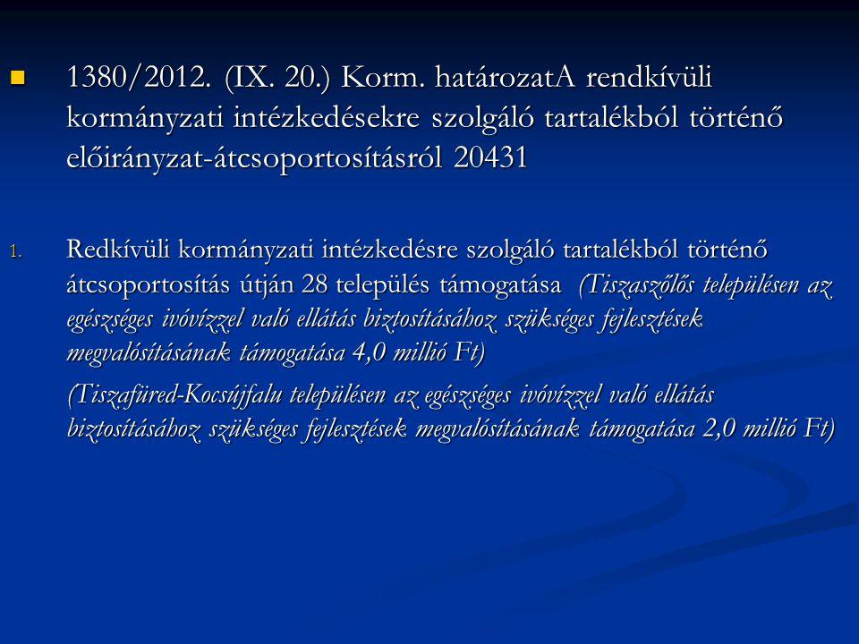 1380/2012. (IX. 20.) Korm. határozatA rendkívüli kormányzati intézkedésekre szolgáló tartalékból történő előirányzat-átcsoportosításról 20431 1380/201