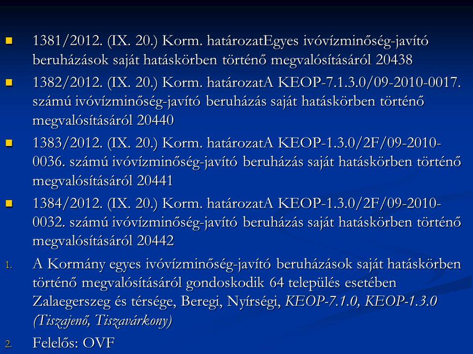 1381/2012. (IX. 20.) Korm. határozatEgyes ivóvízminőség-javító beruházások saját hatáskörben történő megvalósításáról 20438 1381/2012. (IX. 20.) Korm.
