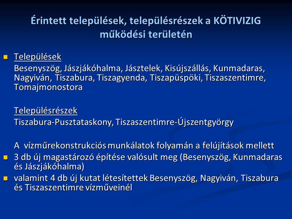 Érintett települések, településrészek a KÖTIVIZIG működési területén Települések Települések Besenyszög, Jászjákóhalma, Jásztelek, Kisújszállás, Kunma