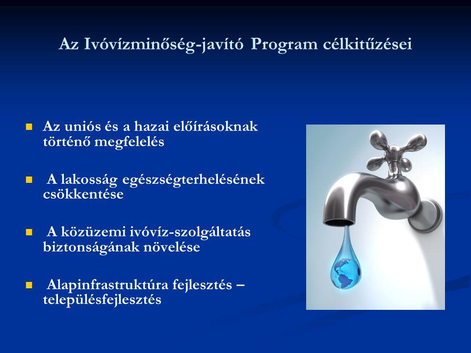 Az Ivóvízminőség-javító Program célkitűzései Az uniós és a hazai előírásoknak történő megfelelés A lakosság egészségterhelésének csökkentése A közüzem