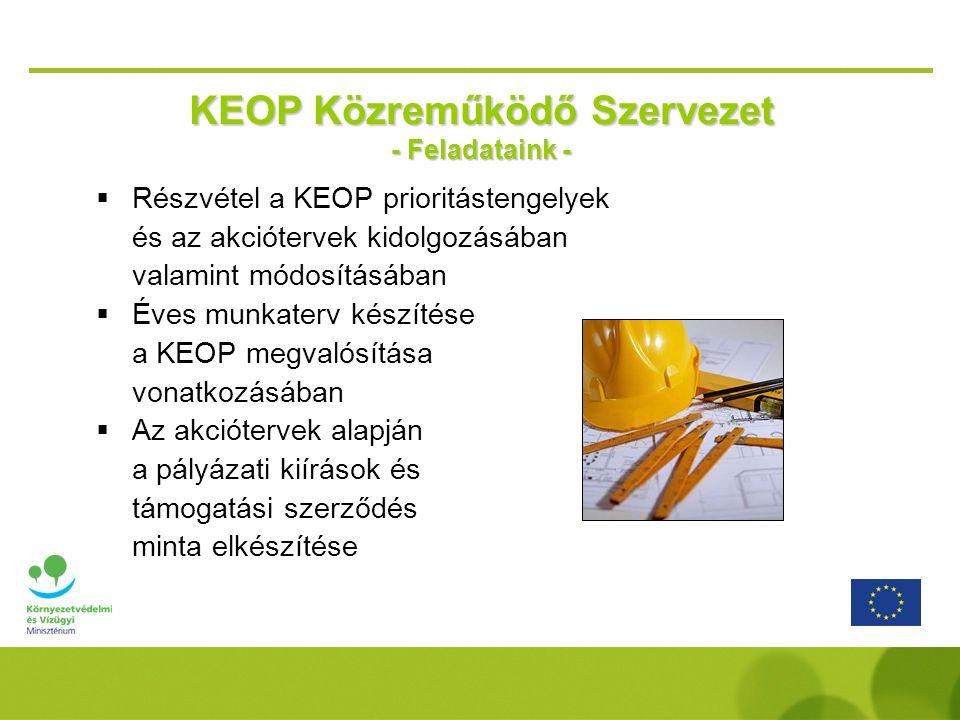  Részvétel a KEOP prioritástengelyek és az akciótervek kidolgozásában valamint módosításában  Éves munkaterv készítése a KEOP megvalósítása vonatkozásában  Az akciótervek alapján a pályázati kiírások és támogatási szerződés minta elkészítése KEOP Közreműködő Szervezet - Feladataink -