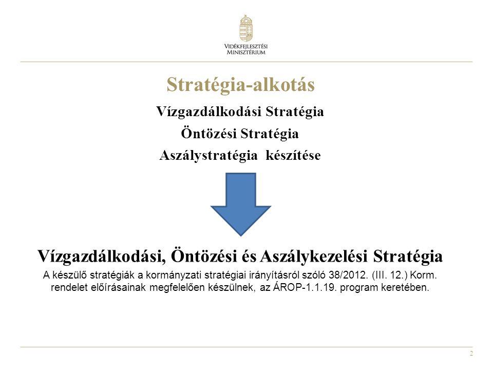 2 Stratégia-alkotás Vízgazdálkodási Stratégia Öntözési Stratégia Aszálystratégia készítése Vízgazdálkodási, Öntözési és Aszálykezelési Stratégia A készülő stratégiák a kormányzati stratégiai irányításról szóló 38/2012.