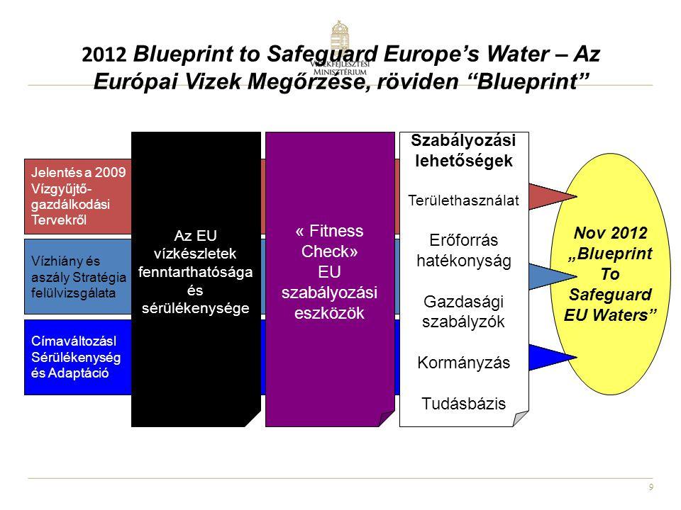 """10 """"Blueprint Konzultációs dokumentum http://ec.europa.eu/environment/consultations/blueprint_en.htm a vízkészletgazdálkodás hatékonyságának növelése aszálykezelés mezőgazdaság és földhasználatok eszközök és épületek víz hatékonysága hálózati veszteségek szennyvíz újrahasznosítás felhasznált vízmennyiség mérése árképzés költséghatékonyság határvízi koordináció információcsere vízhiány, """"víz lábnyom"""