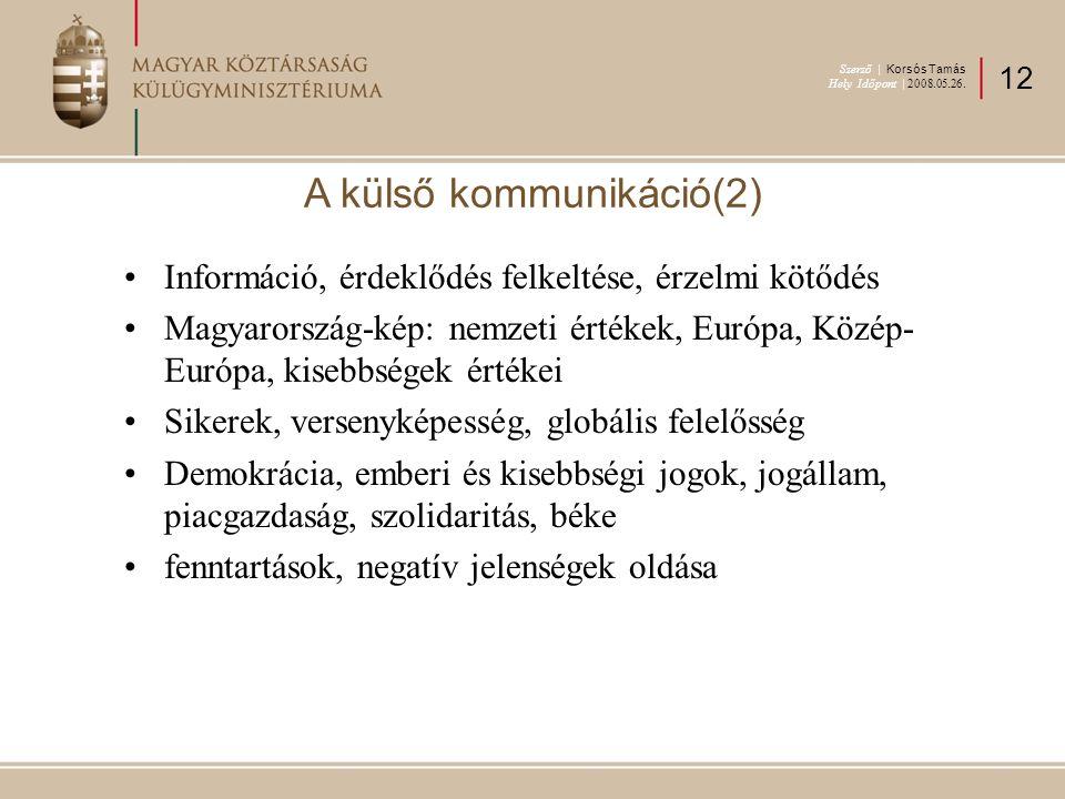 Információ, érdeklődés felkeltése, érzelmi kötődés Magyarország-kép: nemzeti értékek, Európa, Közép- Európa, kisebbségek értékei Sikerek, versenyképes