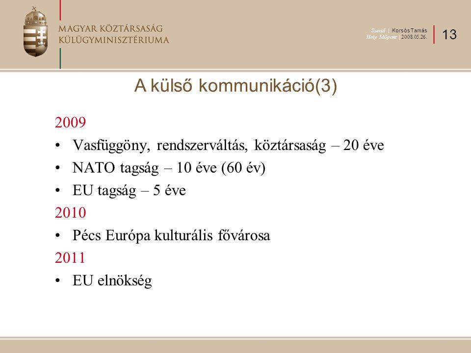2009 Vasfüggöny, rendszerváltás, köztársaság – 20 éve NATO tagság – 10 éve (60 év) EU tagság – 5 éve 2010 Pécs Európa kulturális fővárosa 2011 EU elnö