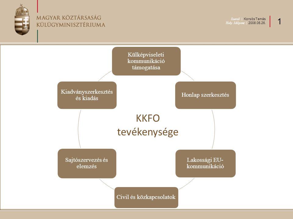 1 Külképviseleti kommunikáció támogatása Honlap szerkesztés Lakossági EU- kommunikáció Civil és közkapcsolatok Sajtószervezés és elemzés Kiadványszerk