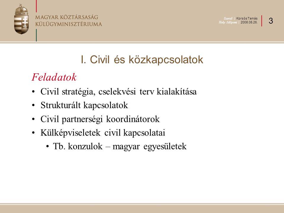 I. Civil és közkapcsolatok Feladatok Civil stratégia, cselekvési terv kialakítása Strukturált kapcsolatok Civil partnerségi koordinátorok Külképvisele
