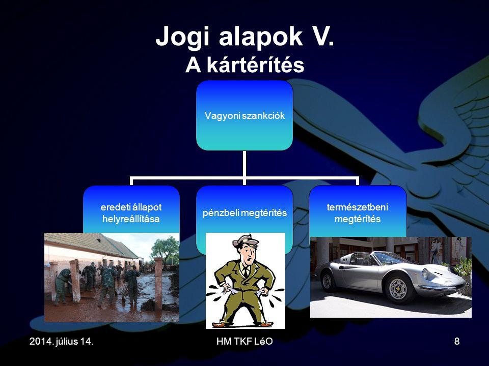 Jogi alapok V. A kártérítés 2014. július 14.HM TKF LéO8 Vagyoni szankciók eredeti állapot helyreállítása pénzbeli megtérítés természetbeni megtérítés