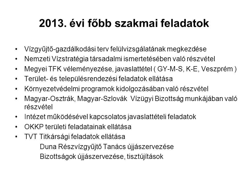 2013. évi főbb szakmai feladatok Vízgyűjtő-gazdálkodási terv felülvizsgálatának megkezdése Nemzeti Vízstratégia társadalmi ismertetésében való részvét