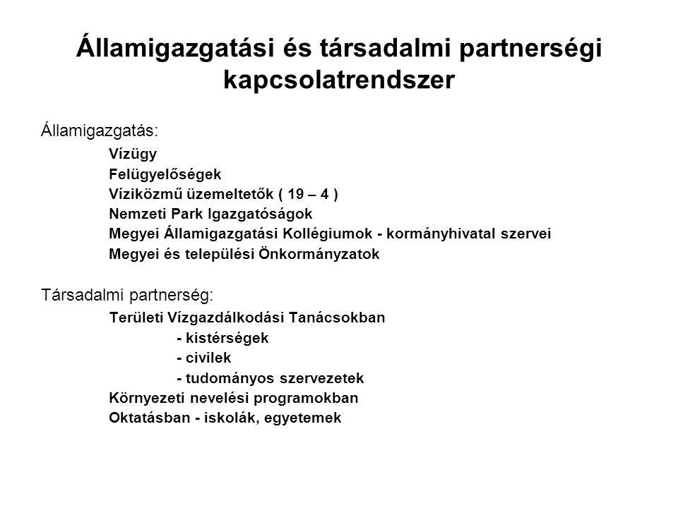 Államigazgatási és társadalmi partnerségi kapcsolatrendszer Államigazgatás: Vízügy Felügyelőségek Víziközmű üzemeltetők ( 19 – 4 ) Nemzeti Park Igazga