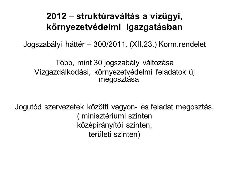 2012 – struktúraváltás a vízügyi, környezetvédelmi igazgatásban Jogszabályi háttér – 300/2011. (XII.23.) Korm.rendelet Több, mint 30 jogszabály változ