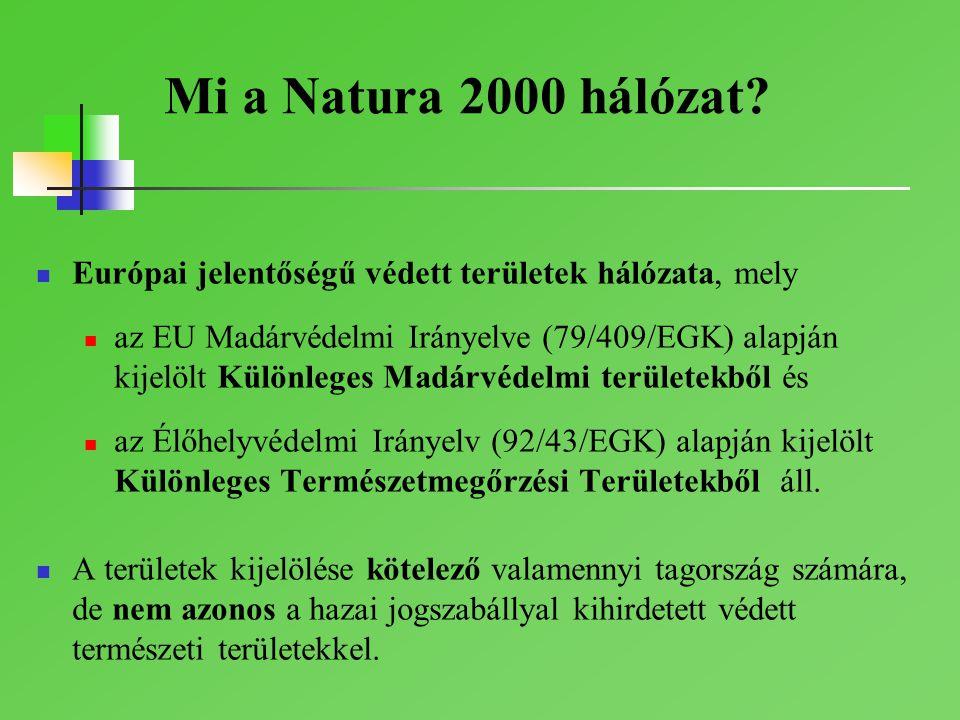Mi a Natura 2000 hálózat? Európai jelentőségű védett területek hálózata, mely az EU Madárvédelmi Irányelve (79/409/EGK) alapján kijelölt Különleges Ma