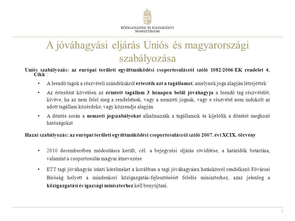 2 A jóváhagyási eljárás Uniós és magyarországi szabályozása Uniós szabályozás: az európai területi együttműködési csoportosulásról szóló 1082/2006/EK
