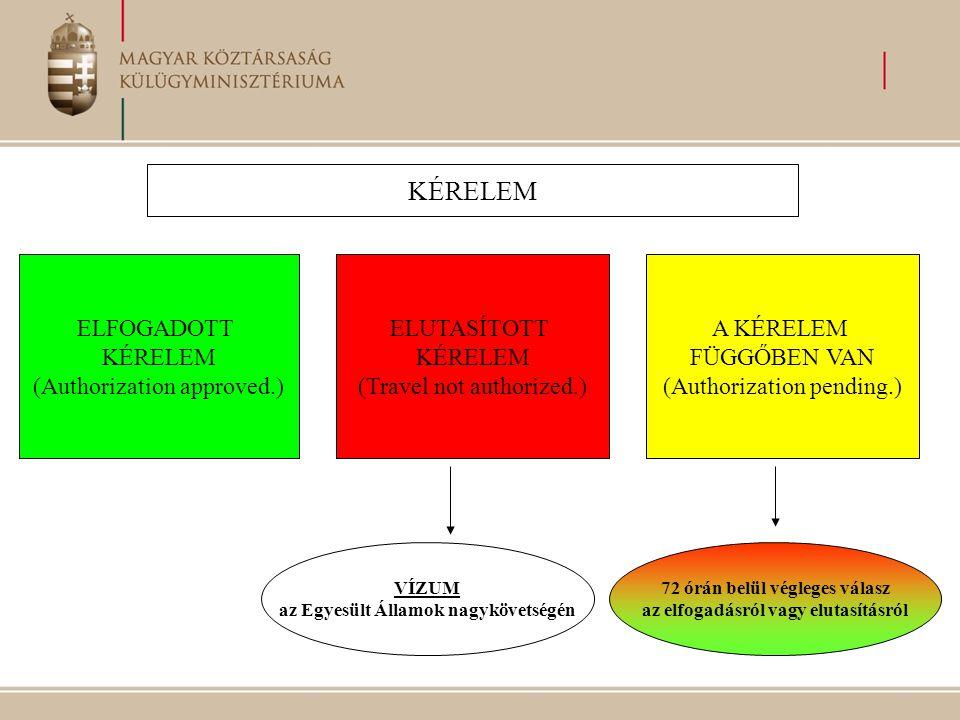 ELFOGADOTT KÉRELEM (Authorization approved.) A KÉRELEM FÜGGŐBEN VAN (Authorization pending.) ELUTASÍTOTT KÉRELEM (Travel not authorized.) 72 órán belü
