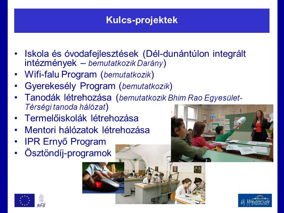 Kulcs-projektek Iskola és óvodafejlesztések (Dél-dunántúlon integrált intézmények – bemutatkozik Darány ) Wifi-falu Program ( bemutatkozik ) Gyerekesély Program ( bemutatkozik ) Tanodák létrehozása ( bemutatkozik Bhim Rao Egyesület- Térségi tanoda hálózat ) Termelőiskolák létrehozása Mentori hálózatok létrehozása IPR Ernyő Program Ösztöndíj-programok