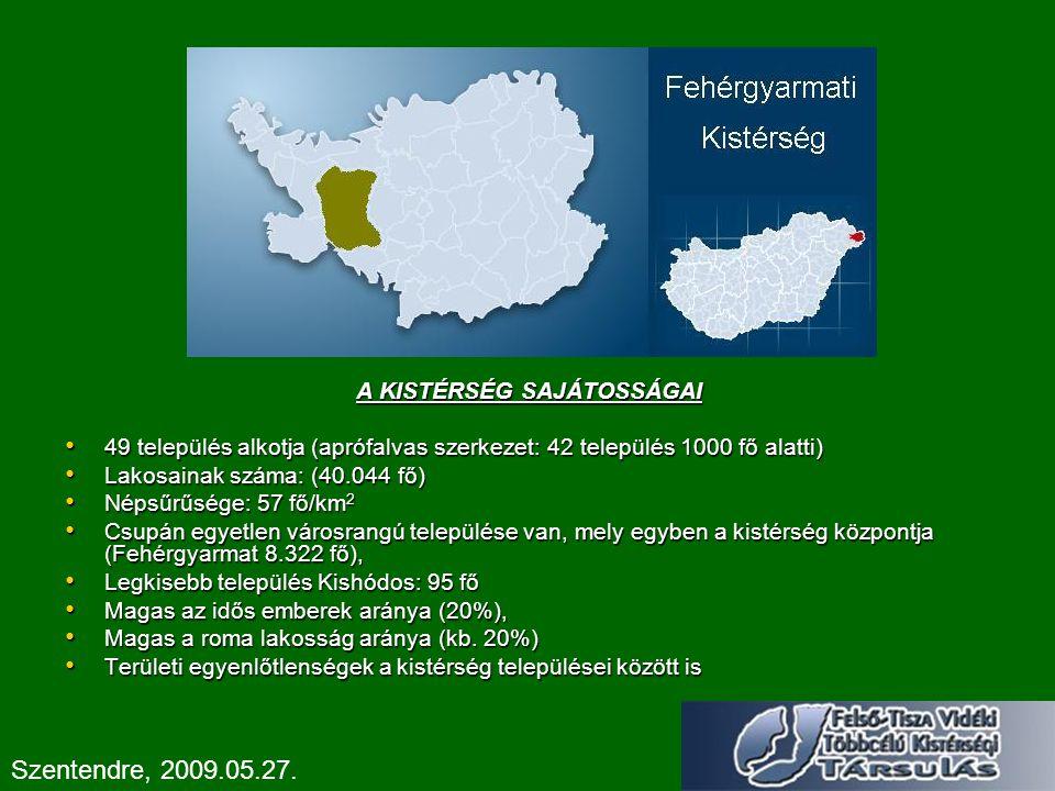 A KISTÉRSÉG SAJÁTOSSÁGAI 49 település alkotja (aprófalvas szerkezet: 42 település 1000 fő alatti) 49 település alkotja (aprófalvas szerkezet: 42 telep