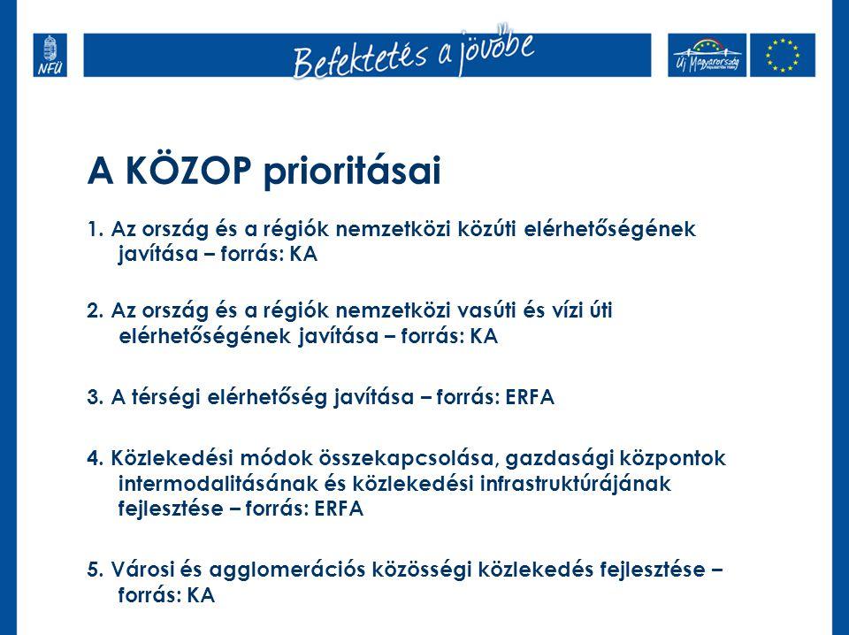 A KÖZOP prioritásai 1. Az ország és a régiók nemzetközi közúti elérhetőségének javítása – forrás: KA 2. Az ország és a régiók nemzetközi vasúti és víz